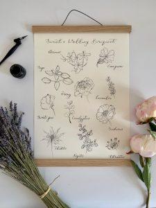 Bouquet Print 2
